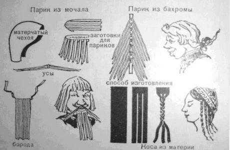 http://stervanews.ru/images/stories/deti/mask13.JPG