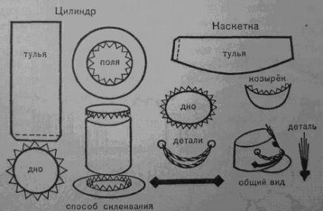 Как сделать шляпу цилиндр своими руками из бумаги фото