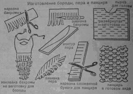 http://stervanews.ru/images/stories/deti/mask7.JPG